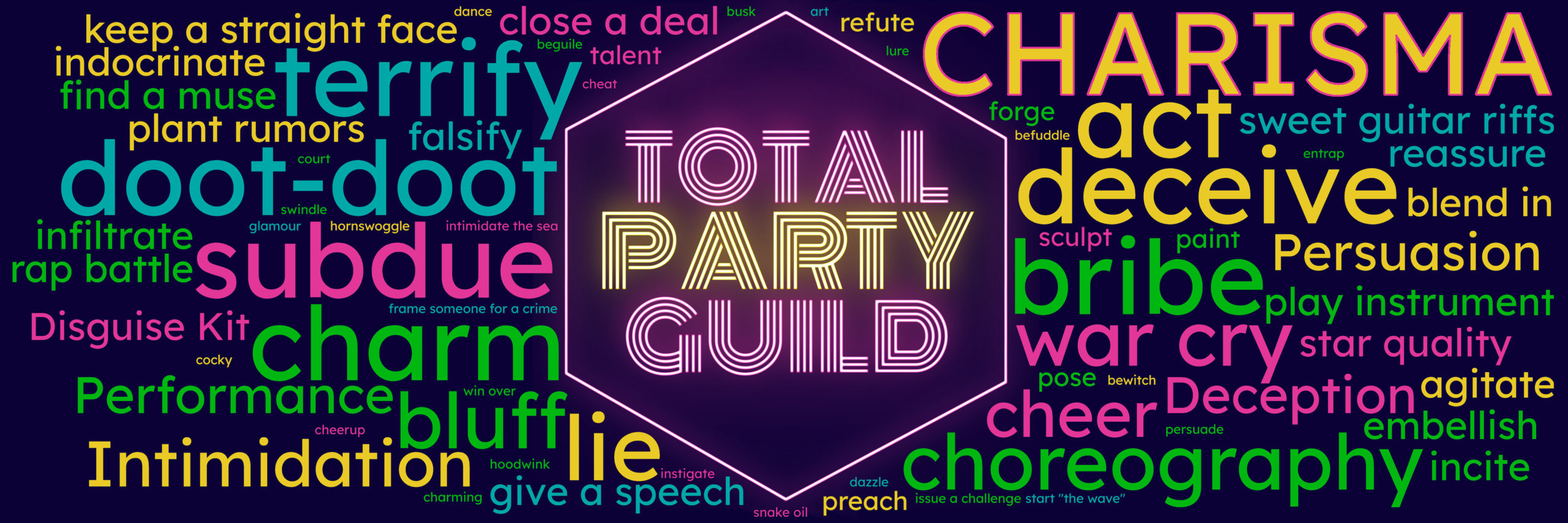 Skill Challenges   All the Uses of Charisma by Total Party Guild