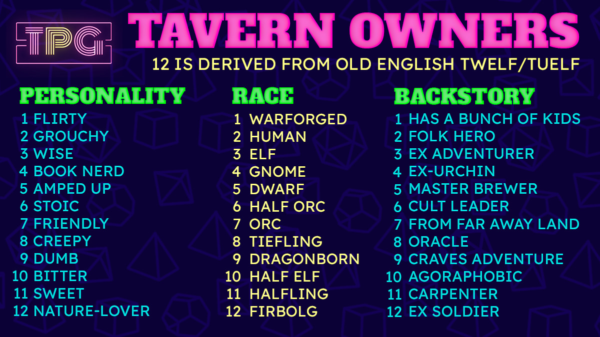 Tavern Owners Generator For D&D   By Total Party Guild